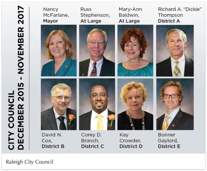 Raleigh City Council